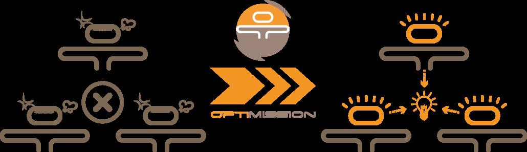 Ce que Optimission vous apporte